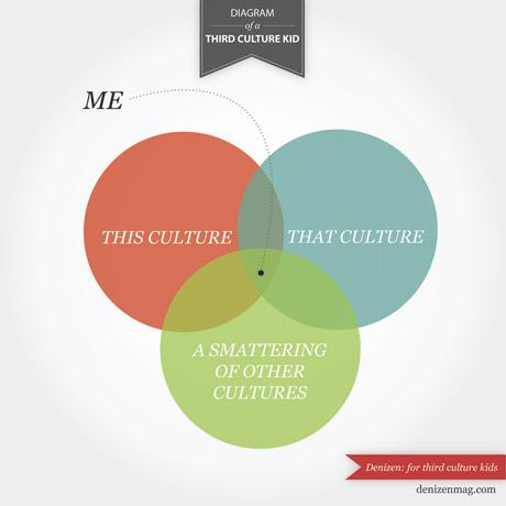 culturesmall